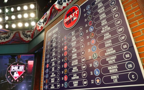 Photo of MLB: Draft y proceso de firmas internacionales 2020 están en duda